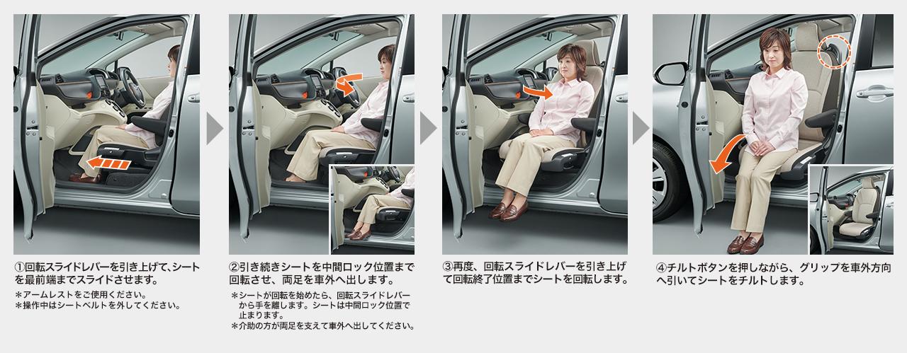 助手席回転チルトシート 操作の流れ