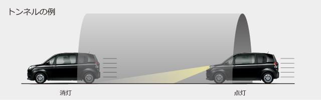 コンライト(ライト自動点灯・消灯システム、ランプオートカットシステム)