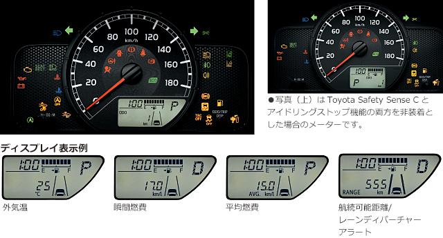 スピードメーター(メーター照度コントロール付)、マルチインフォメーションディスプレイ