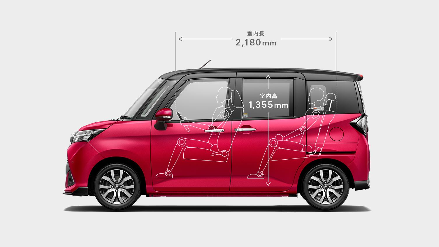 トヨタ・タンクの画像 p1_34