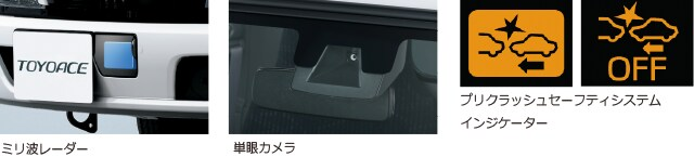 にミリ波レーダー/単眼カメラ/プリクラッシュセーフティシステムインジケーター