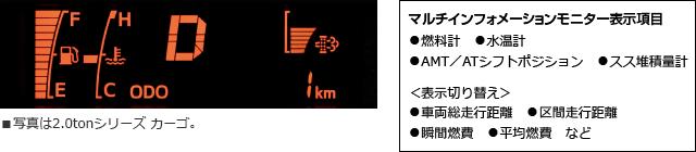 マルチインフォメーションモニター表示項目