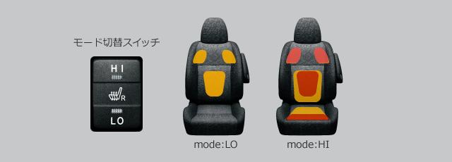 快適温熱シート(運転席)