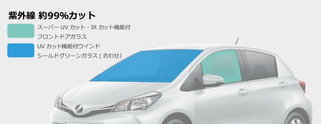 スーパーUVカット・IRカット機能付フロントドアガラス