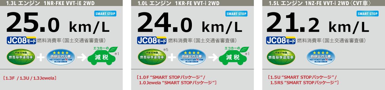 1.3Lエンジン1NR-FKE VVT-iE 2WD/1.0Lエンジン1KR-FE VVT-i 2WD/1.5Lエンジン1NZ-FE VVT-i 2WD〈CVT車〉