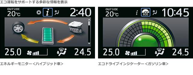 エコ運転をサポートする多彩な情報を表示