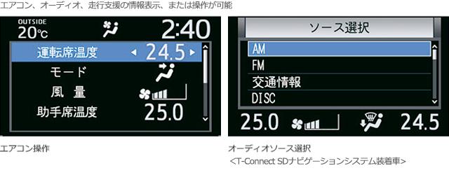 エアコンやオーディオの情報表示および操作が可能