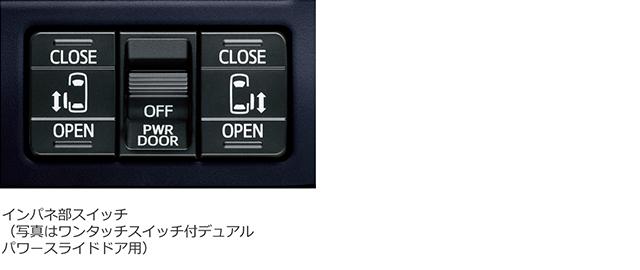 インパネ部スイッチ(写真はワンタッチスイッチ付デュアルパワースライドドア用)