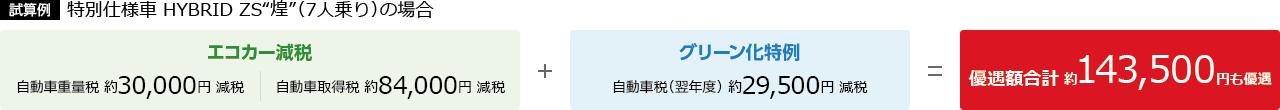 """試算例 特別仕様車 HYBRID ZS""""煌""""(7人乗り)の場合"""