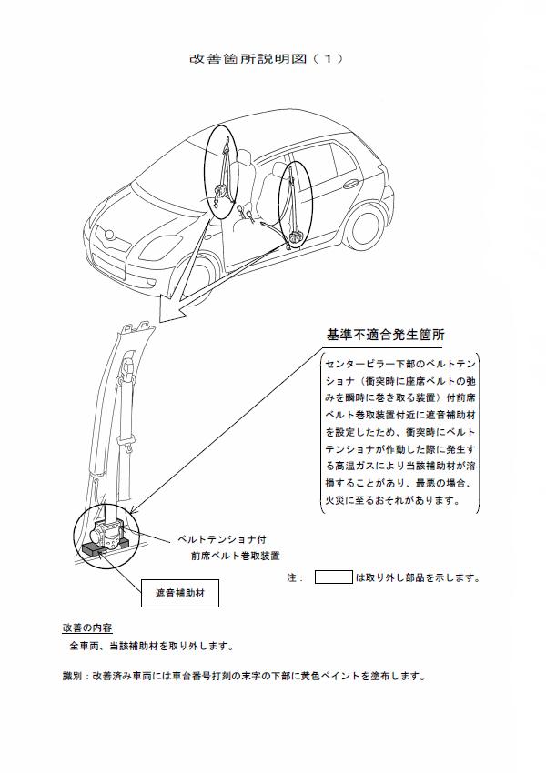 Toyota リコール等情報